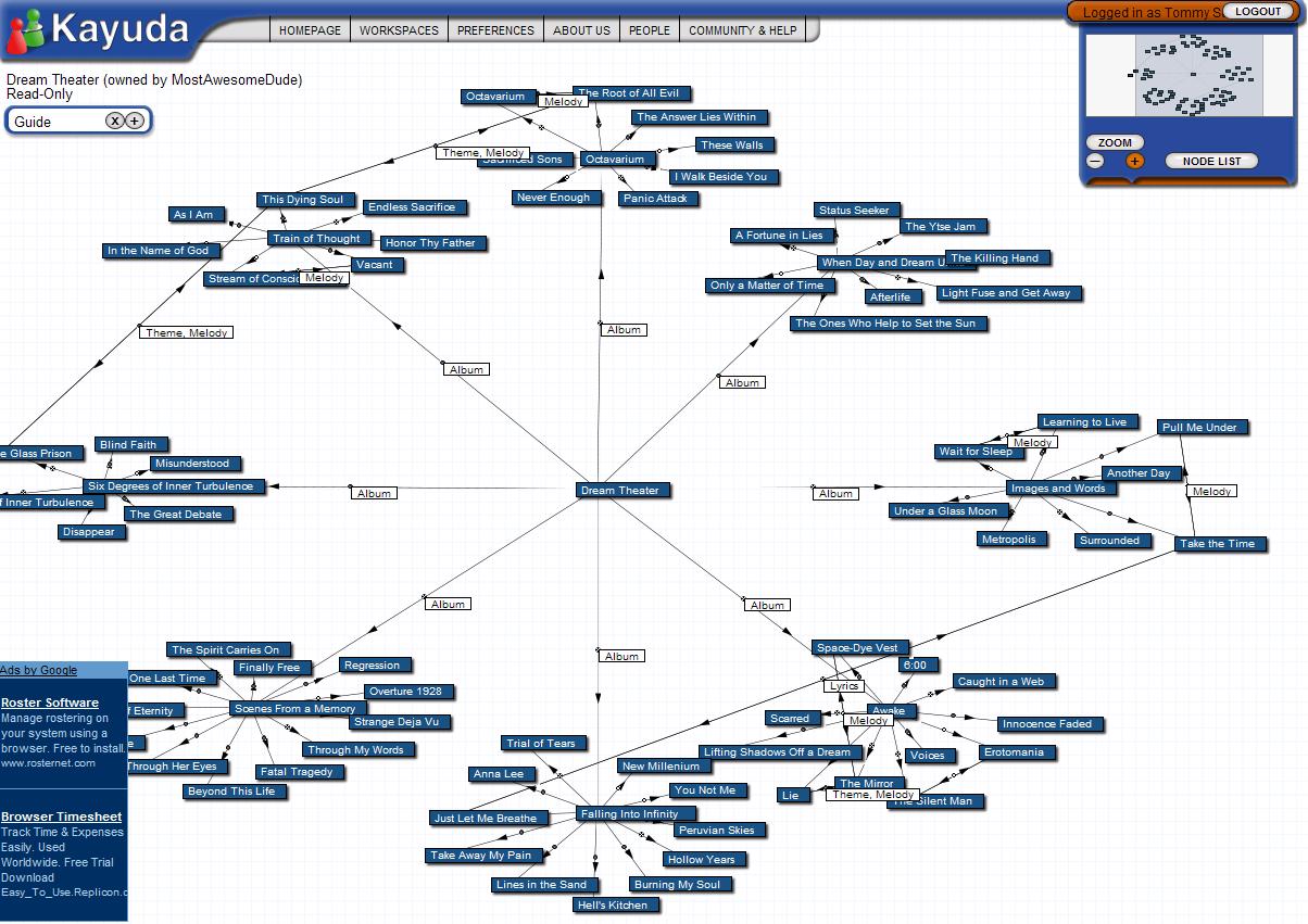 Exempel på Kayuda-mindmap.