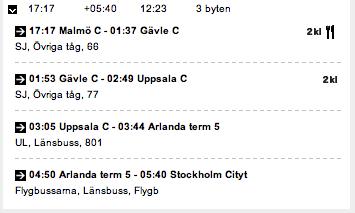 Resväg: Malmö-Gävle (tåg), Gävle-Uppsala (tåg), Uppsala-Arlanda (buss), Arlanda-Stockholm (Flygbuss). 12 timmar.