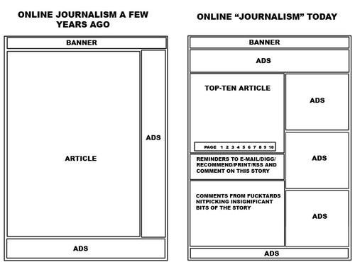 Två bilder. Första visar sidan för några år sedan - en artikel, lite annonser - och idag - artikelfragment, massor av kommentarer och annonser.